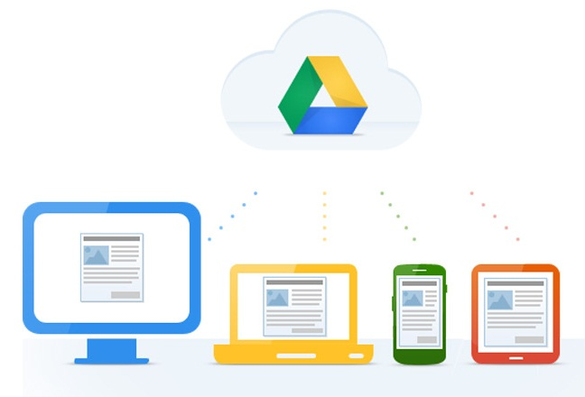 Documentos G Suite
